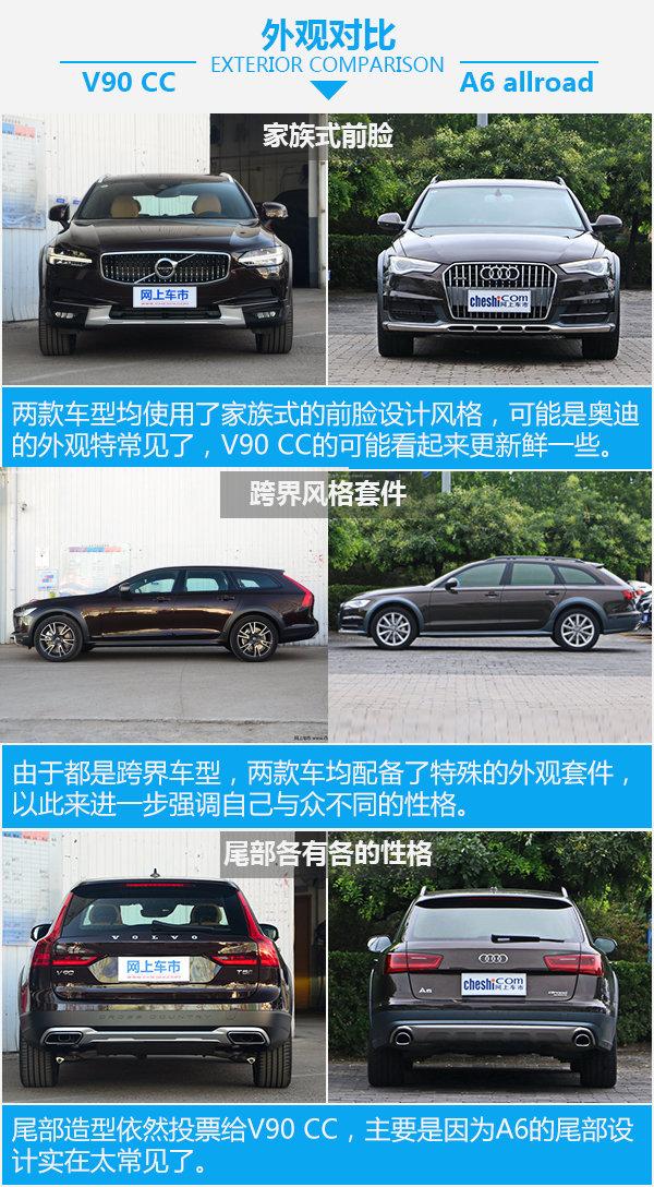 看完或许不买SUV了 V90 CC对A6 allroad-图1