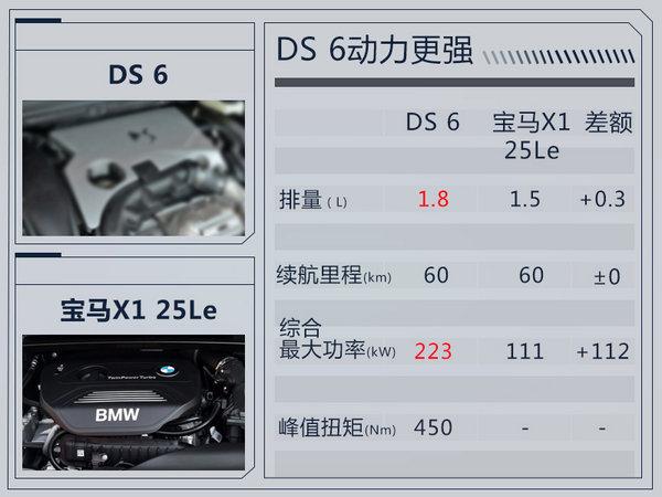 DS 6将推插电混动版车型 动力超宝马X1 25Le-图1