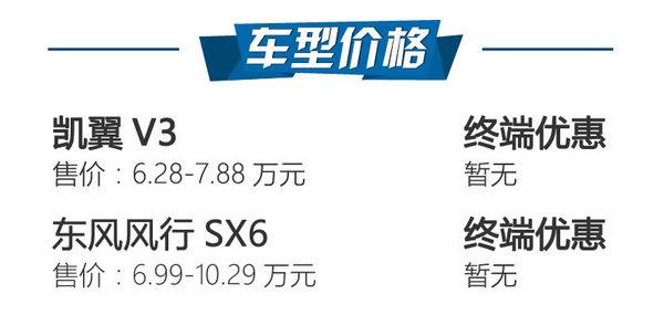 8万块买七座SUV 凯翼V3对比风行SX6-图2