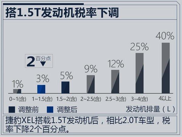 捷豹XEL明年将搭1.5T-预计售26万起 pk 3系-图2