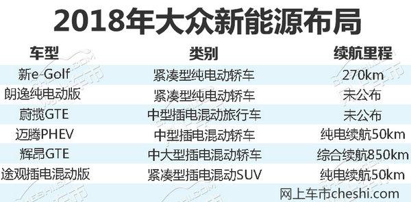 大众2018年将推6款电动车/综合续航超800km-图1