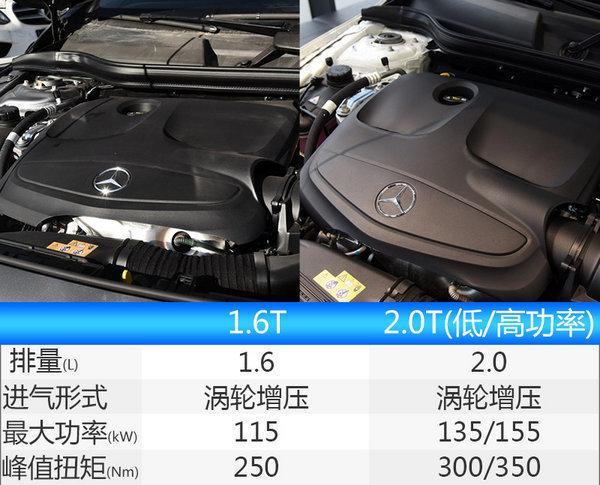 新一代GLA搭载1.6T和2.0T(高低功率)涡轮增压发动机。传动系统最大的变化是由7速双离合器变速箱换装为7速自动变速箱。顶配车型提供奔驰4MATIC四驱系统的选择。(网上车市 北京报道)