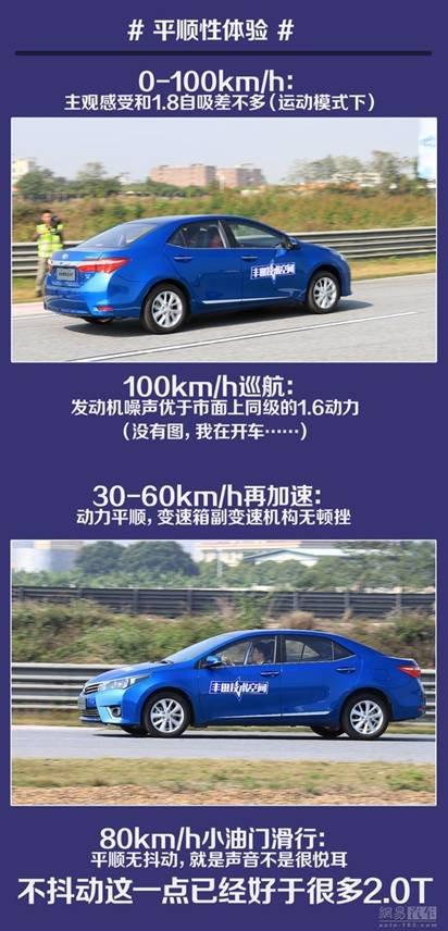 再聊丰田1.2T涡轮增压发动机-图8