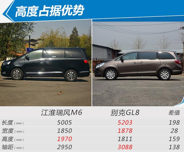 江淮高端MPV瑞风M6正式上市-图11