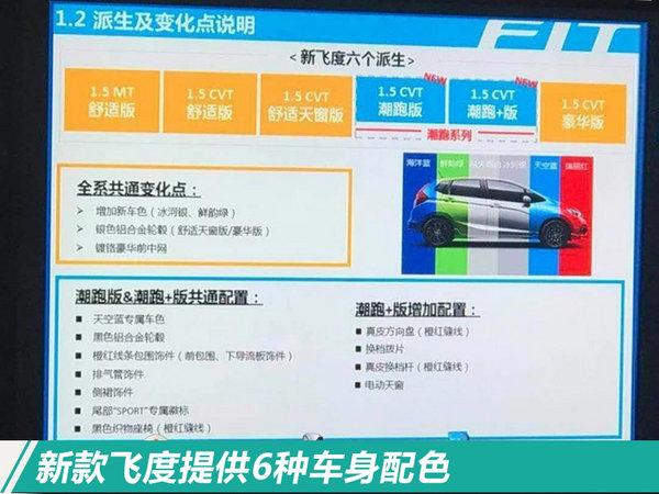 上市倒计时3天 广汽本田新款飞度涨价0.12万元-图1
