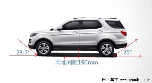 SUV买不到的配置长安CX70物超所值高清图片