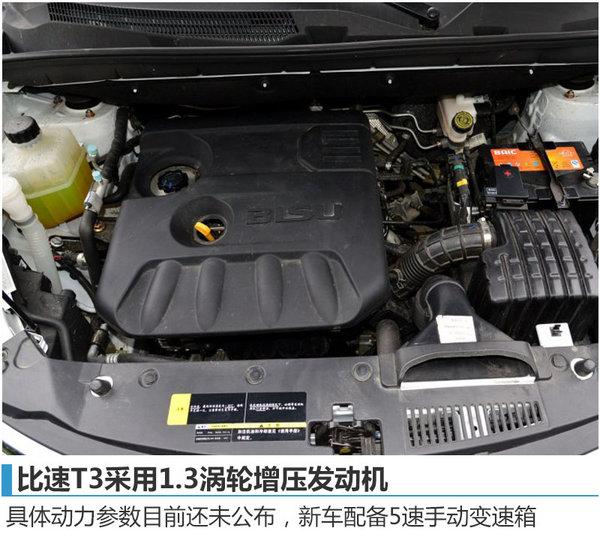 比速品牌新车正式发布 将于XX上市-图2