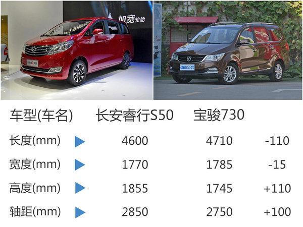 长安推MPV睿行S50 将于今日正式上市-图5