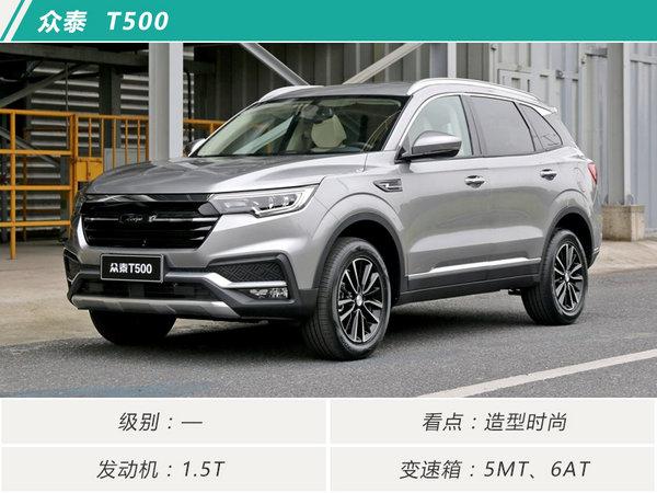 不到10万元即可搞定 2018将上市10大低价SUV-图4