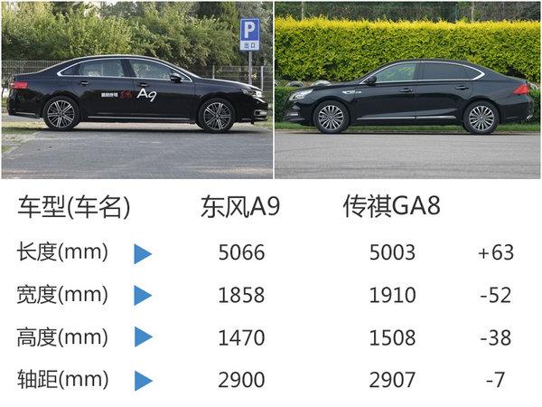 东风风神推3款旗舰车型 竞争广汽传祺-图-图4