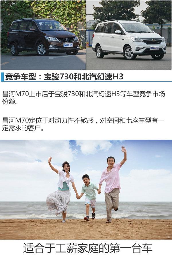 昌河MPV-M70正式上市 售价XX起-图11