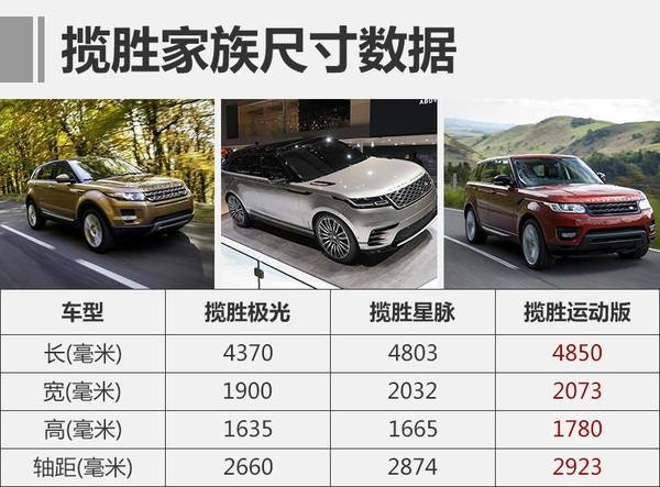 大饱眼福 2017上海车展关注最高SUV盘点-图1