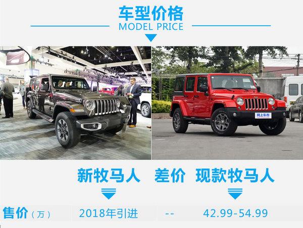 50万内最有内涵和玩法的车 Jeep牧马人新老对比-图2