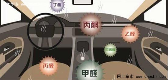 欧帕斯汽车贴膜的成功并非偶然-图2