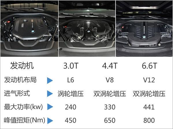 宝马推全新大型旗舰SUV-X7 竞争奔驰GLS-图5