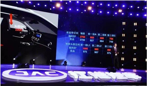 引领紧凑型SUV升级新趋势江淮瑞风S7-图8