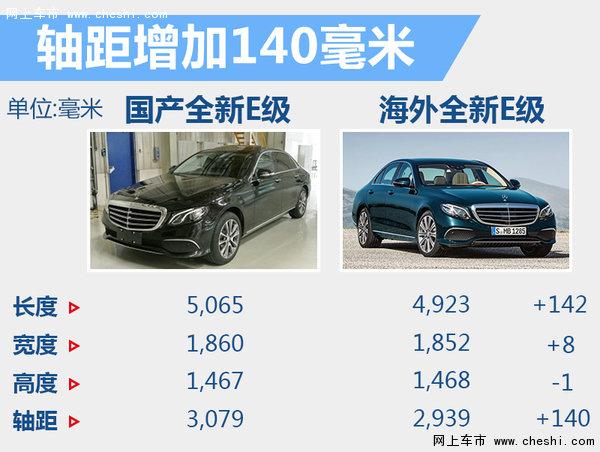 奔驰E级等六款新车将加长 北京车展亮相-图4