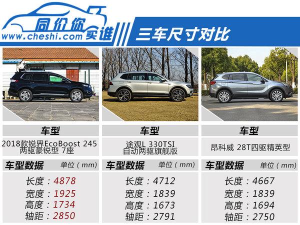 25万买大空间高品质SUV  锐界/途观L/昂科威选谁?-图2