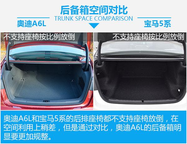 全能型豪华轿车如何选? 奥迪A6L对比宝马5系-图2