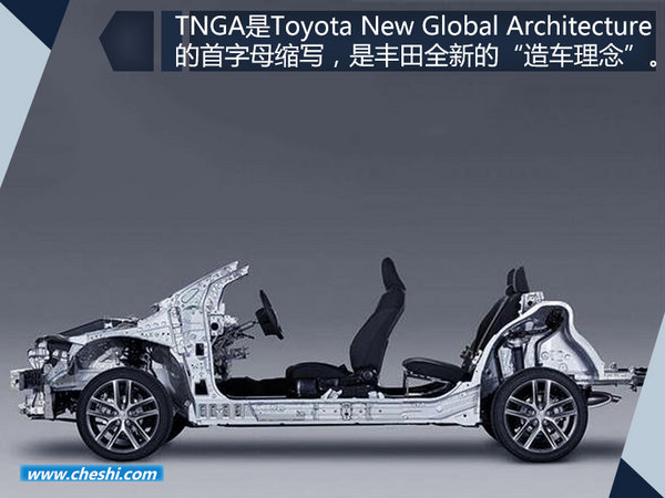 更坚固更安全 解读TNGA下的全新凯美瑞-图2