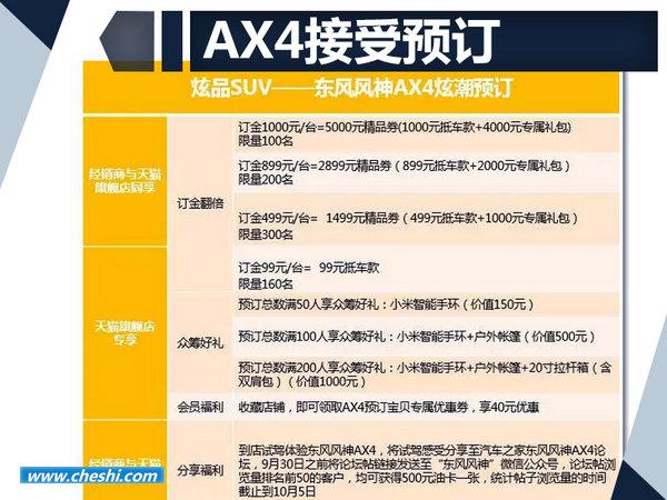 东风风神AX4 8月25日公布预售价 现已接受预订-图2