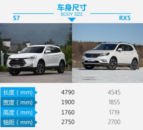 两匹销量黑马的角逐 瑞风S7对比荣威RX5-图3