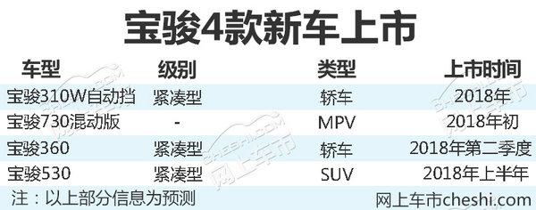 宝骏品牌将出推四款新车 最低仅6万元起售-图1