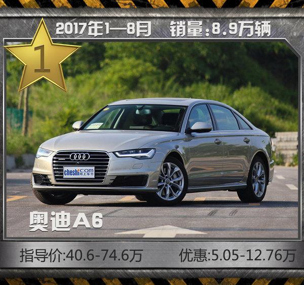 最热销十款豪华轿车 最高降价幅度达12.76万元-图4