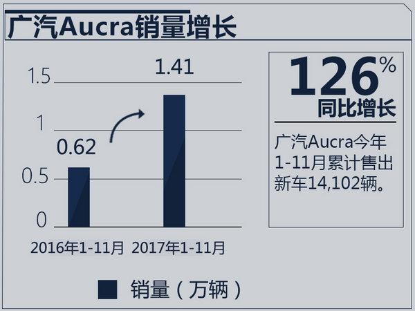 不仅是销量增长  讴歌2017年如何在华更进一步-图3