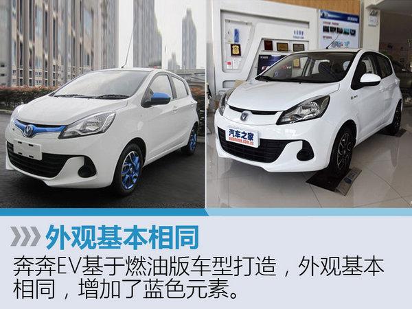 铃木代工生产长安电动车 预计6万元起售-图3