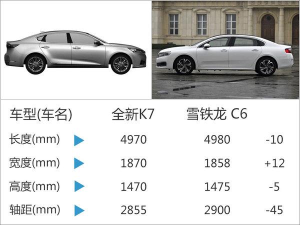 起亚K7将国产搭2.0T+8速 竞争雪铁龙C6-图5
