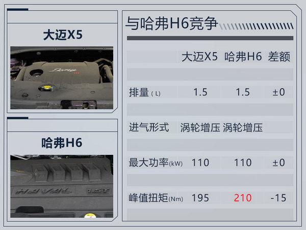 众泰推全新SUV大迈X5S 内饰设计酷似奔驰S级-图1