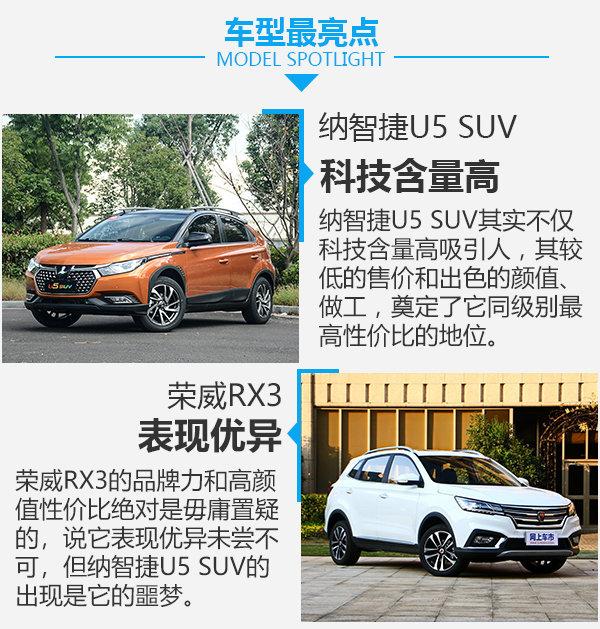 寻找聪明的青春良伴 纳智捷U5 SUV对比荣威RX3-图11