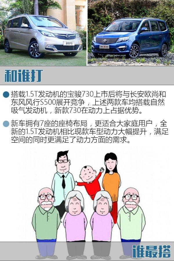 宝骏新款730正式上市 售11.11-11.11万元-图5