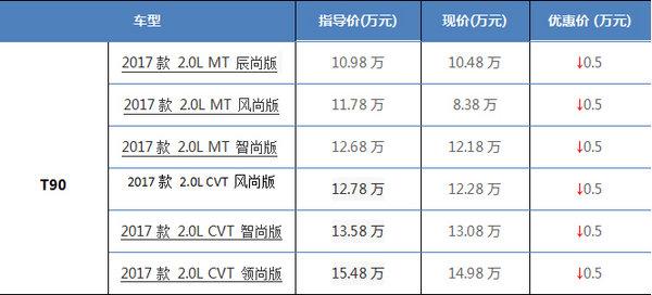 启辰T90促销优惠0.5万 欢迎到店赏鉴-图1