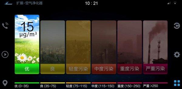 长安欧尚A800火热预售 预售价6.99万起-图3