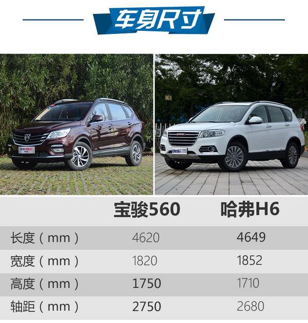 谁是最牛家用SUV 宝骏560律动版对比H6-图3