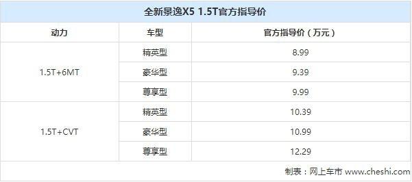 东风风行景逸X5&景逸X6 成都车展上市-图1