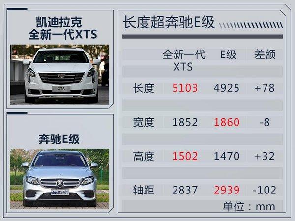 全新一代凯迪拉克XTS明日上市 预计34万元起售-图1