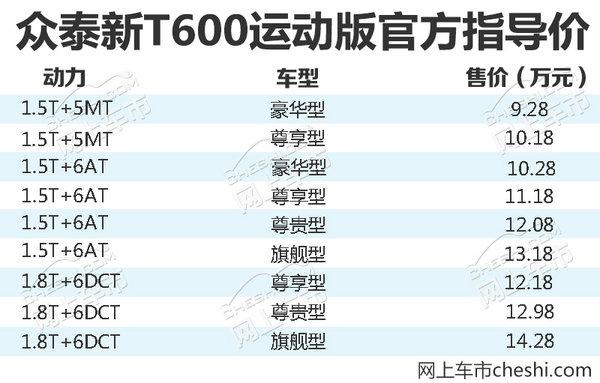 众泰T600运动版SUV上市 售9.28万-14.28万元-图2