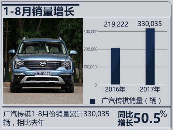 传祺GS7/GS8组最强战队 挑战中高端SUV市场新高-图3