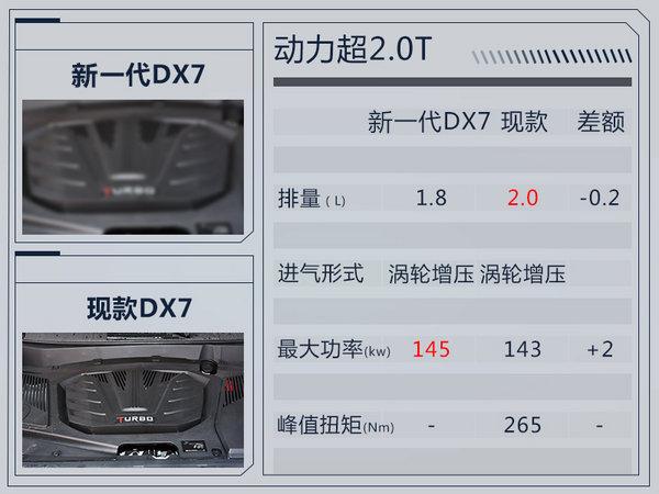 内饰大调整!东南SUV全新DX7将于明年上市(图)-图2