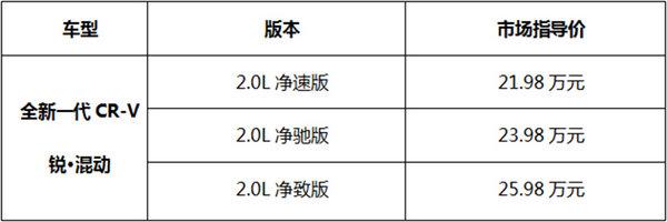 全新一代CR-V 锐·混动南区区域上市-图2