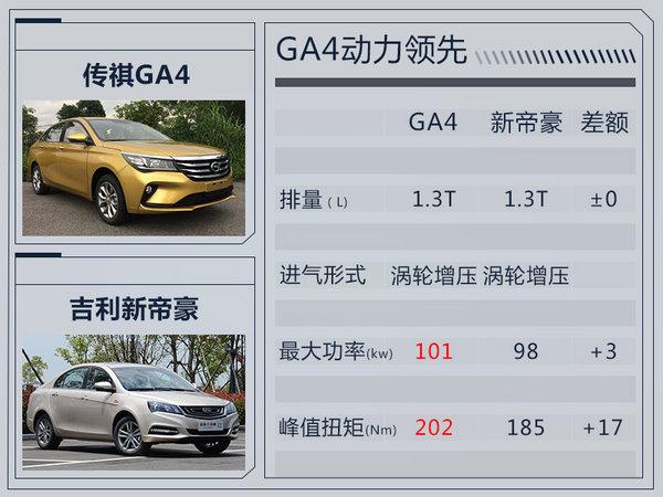 广汽传祺GA4明年1月发布 搭2款动力/油耗仅6.3L-图4