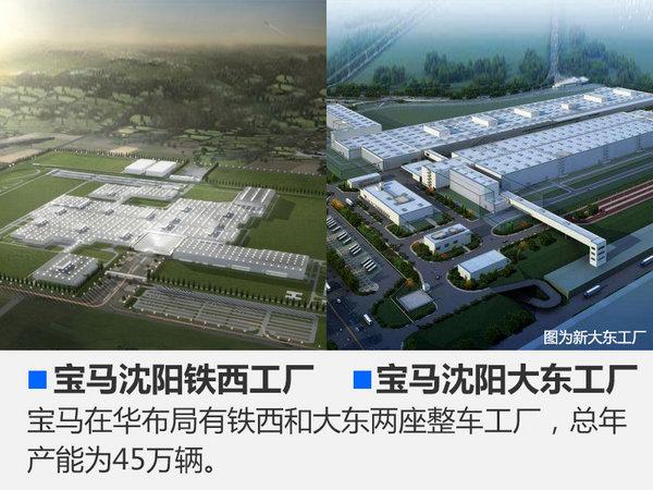产能翻倍!宝马将在华-年产60万辆 国产X5成真-图2