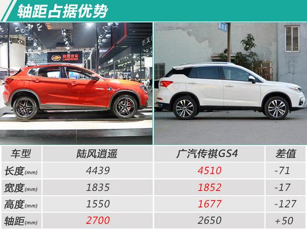 陆风逍遥全新SUV将1月4日上市 预计售8-12万-图3