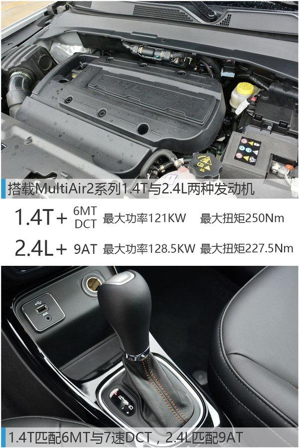 Jeep全新指南者正式上市 售价15.98万起-图7