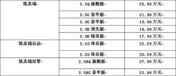重塑中高级车标杆 第八代凯美瑞郑州上市-图2