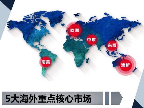 上汽大通深耕澳新 T60/D90九月底上市/首发-图4