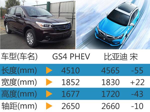 广汽传祺GS4混动版现身 搭1.5L混动系统-图4